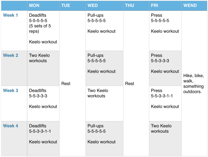 Workout Schedule